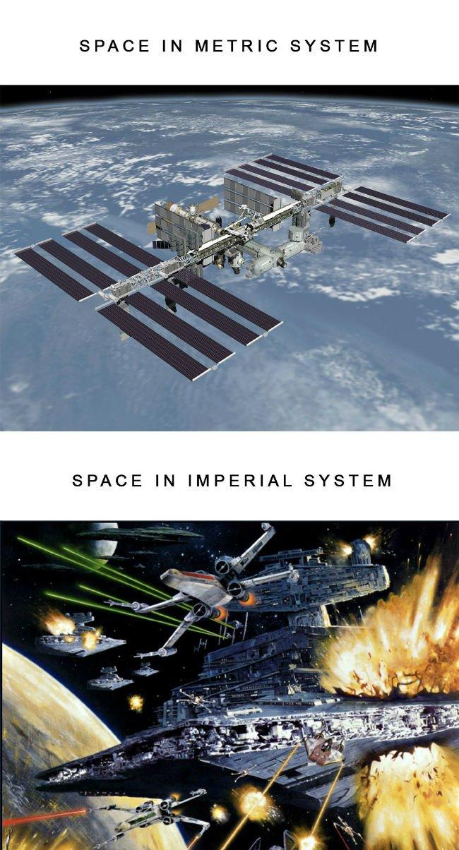 space in metric vs imperial